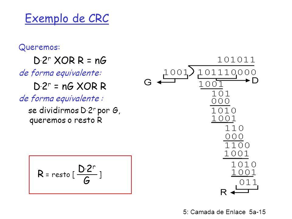 Exemplo de CRC D.2r XOR R = nG D.2r = nG XOR R D.2r R = resto [ ] G